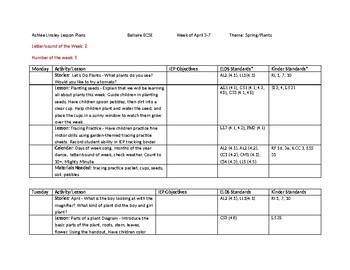ECSE Lesson Plans: Theme 28 Plants