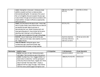 ECSE Lesson Plans Theme 32 - Ocean Life & Ball Study
