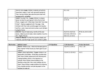 ECSE Lesson Plans: Theme 33 Beach & Ball Study
