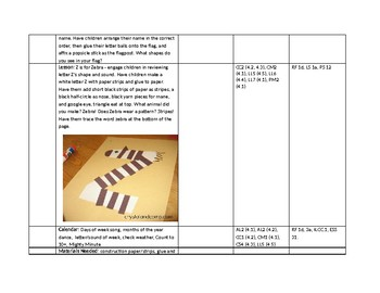 ECSE Lesson Plans Theme 34 - Zoo animals and Ball Study