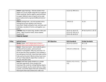 ECSE Lesson Plans: Theme 4 Apples