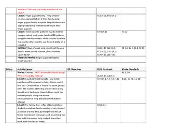 ECSE Lesson Plans: Theme 7 Family