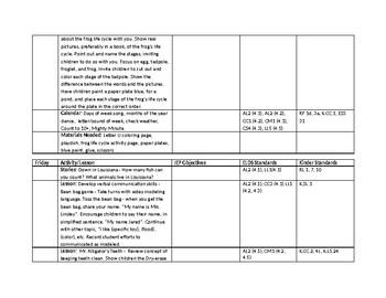 ECSE Lesson Plans: Theme 23  Louisiana (President's Day)