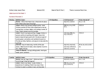 ECSE Lesson Plans: Theme 24 Louisiana (Mardi Gras)
