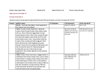 ECSE Lesson Plans: Theme 25 Nursery Rhymes