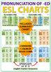 ED Pronunciation - ESL Charts