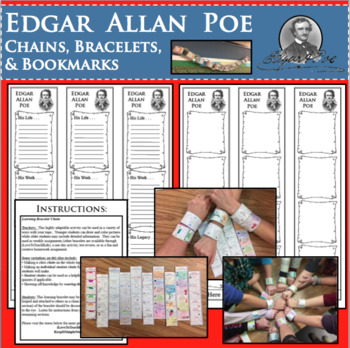 EDGAR ALLAN POE Chains Bracelets Research Project Biography