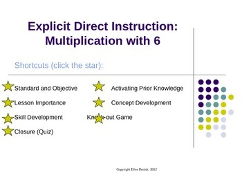 EDI Common Core Multiplication Lesson and Fact Practice x6 Digital Flash Cards
