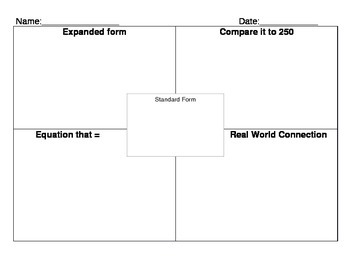 EDITABLE 2.NBT.3 Frayer Model Challenge Representing Number Activity/Assessment