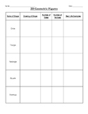 EDITABLE 2D Geometric Shapes Chart -Common Core Grade 2