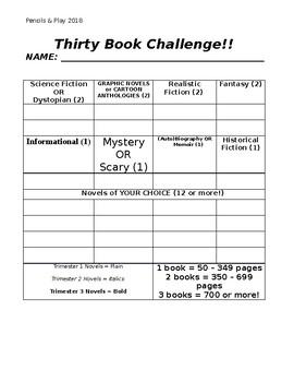 EDITABLE: 30 Book Challenge Resources