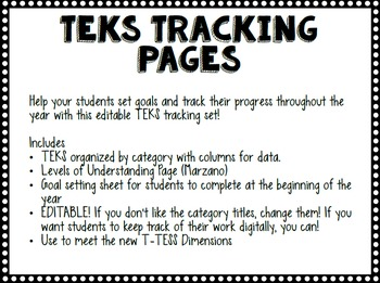 EDITABLE! 7th Grade Math Student Data Tracking with the TEKS!