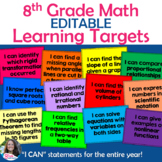 EDITABLE 8th Grade Math Learning Targets using Google Slides