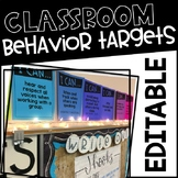 EDITABLE Behavior Targets