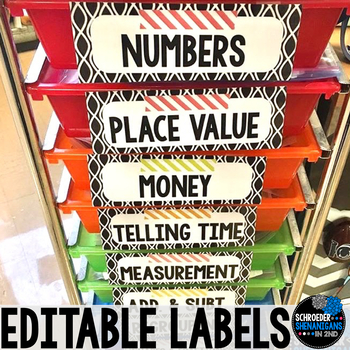 EDITABLE CART AND DRAWER LABELS