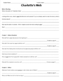 EDITABLE Charlotte's Web Reading Comprehension Packet