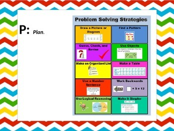 EDITABLE Chevron UPSL Math Posters