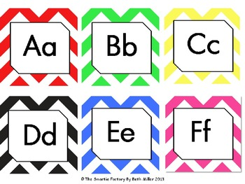 Word Wall Labels and Decor EDITABLE (Chevron)