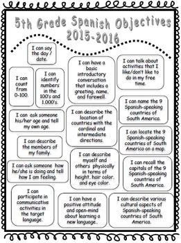 EDITABLE! Class Objectives