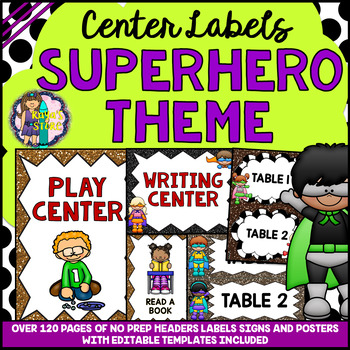 EDITABLE Classroom Center Signs and Labels BACK TO SCHOOL