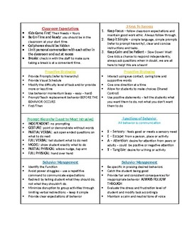 EDITABLE Classroom Expectations for Paraprofessionals - Autism Special Education