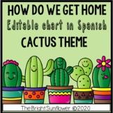 EDITABLE Como Nos Vamos A Casa | How do we get home chart-