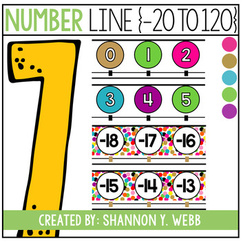 EDITABLE Number Line (Confetti)