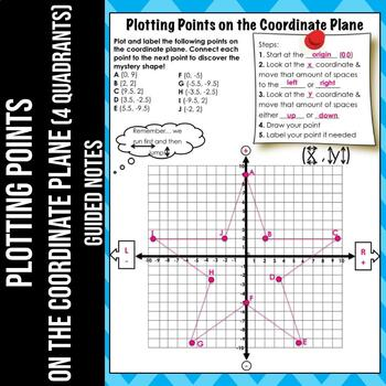 graphing coordinate points to make a picture ebook
