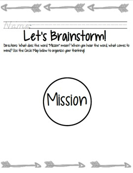 EDITABLE: Creating a Classroom Mission Statement