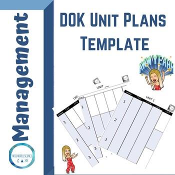 EDITABLE DOK & TEK Test Alignment TEMPLATE