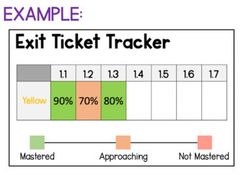 EDITABLE Daily Exit Ticket Tracker Google Slides