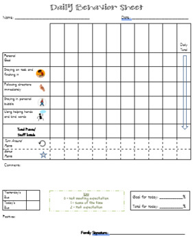 EDITABLE Daily Progress Report - Behavior Sheet