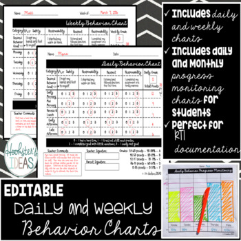 EDITABLE Daily and Weekly Behavior Charts