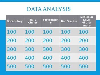 EDITABLE Data Analysis Jeopardy