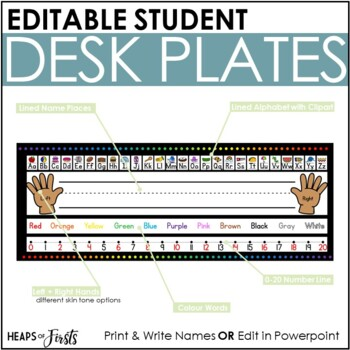 EDITABLE Desk Name Plates with Skills {Black&Bright}