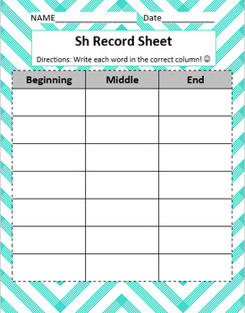 EDITABLE Differentiated Sh & Wh Bundle- Word Sorts, Pictures, Sentences, Stories