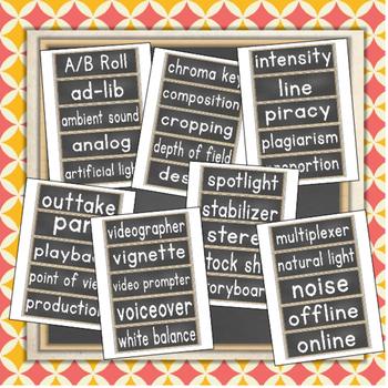 EDITABLE Digital Media Arts Print Word Wall {Vintage meets Modern Theme}