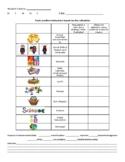 ESE BIP Daily Behavior Tracking Chart Editable