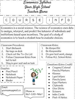 EDITABLE Economics Syllabus (Google Drive)