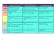 EDITABLE Elementary Visual Arts Curriculum