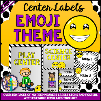 EDITABLE Emoji Theme Classroom Center Signs and Labels BACK TO SCHOOL