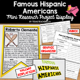 EDITABLE Famous Hispanic American Mini Research Project Display