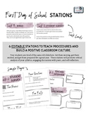 EDITABLE First Day of School Stations