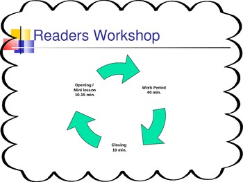 EDITABLE First Day's of Reader's Workshop POWERPOINT