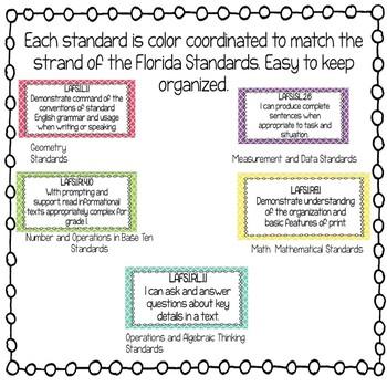 EDITABLE Florida Standards MAFS-MATH 1st grade Focus Wall/ Learning Goals