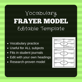 EDITABLE Frayer Model Vocabulary Template