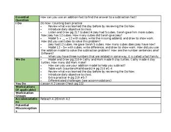 EDITABLE GoMath! Chapter 4 Lesson Plans (Grade 1)