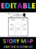 EDITABLE - Graphic Organizer - Story Map - Beginning, Middle, End