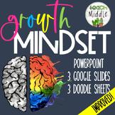 EDITABLE Growth Mindset & SMART Goals Activity & Google Doc
