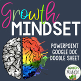 EDITABLE Growth Mindset & SMART Goals Activity